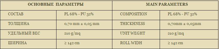 2015-12-11 10-00-10 Материал Алькантара Искусственная замша для авто и мебели Магазин Гобеленов - Google Chrome